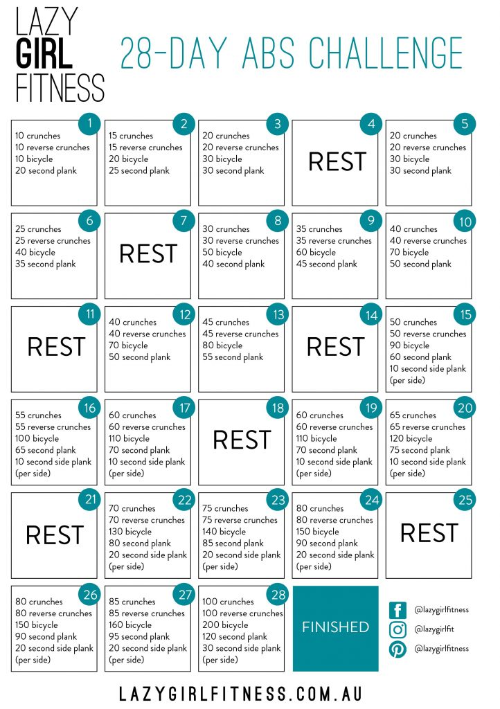 fitaz 28 day challenge reviews