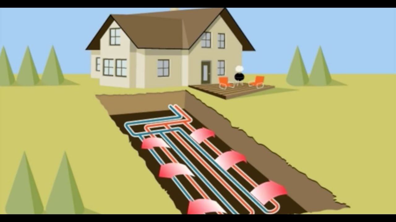 geothermal heating and cooling systems reviews