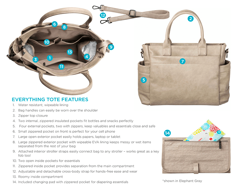 honest company everything tote review