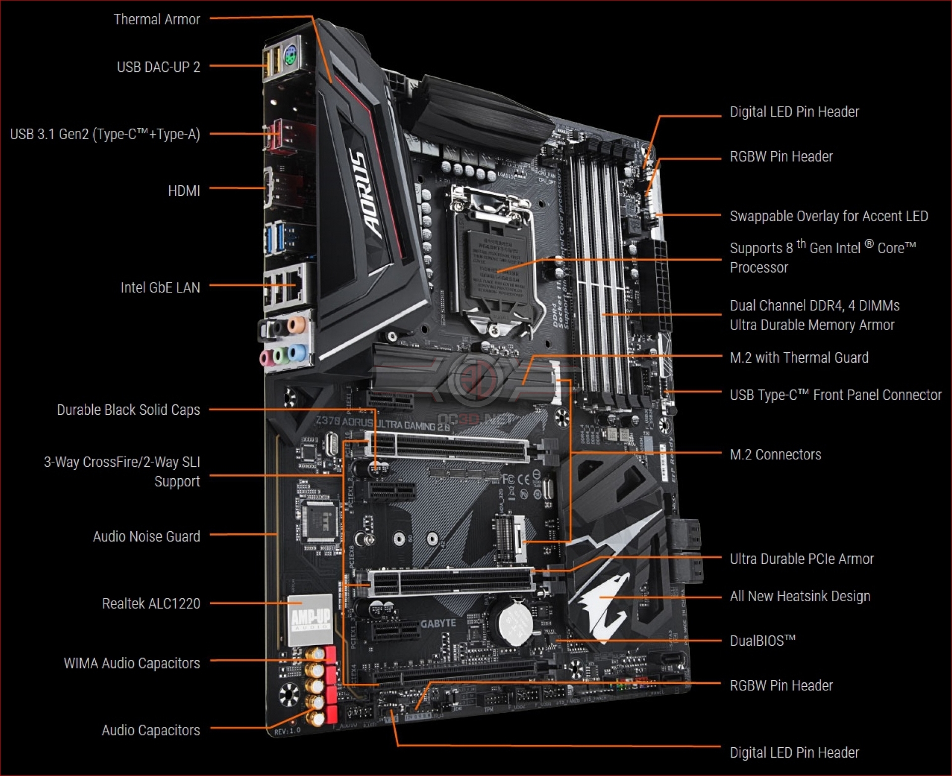 gigabyte aorus z370 gaming 5 review