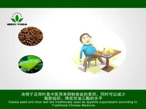 green world pro slim tea reviews