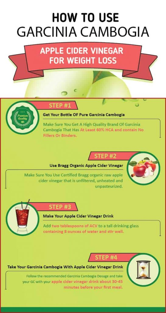 apple cider vinegar and garcinia weight loss reviews