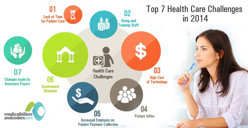 best private health insurance reviews