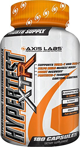 axis labs hypertest xtr reviews