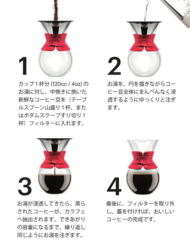 bodum drip coffee maker review