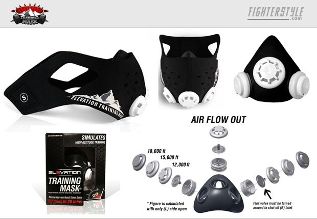 elevation mask 2.0 review