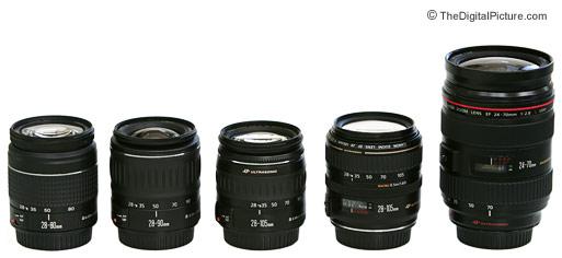 ef 28 300mm f 3.5 5.6 l is usm review